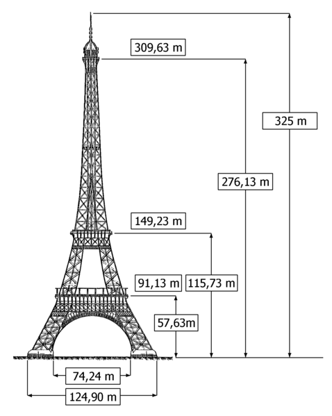 478px-Eiffel_sizes